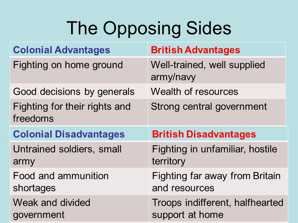 advantages of having british colonization What were the disadvantages of british rule in india look for the advantages and the a country was under depressive colonial rule and at the.