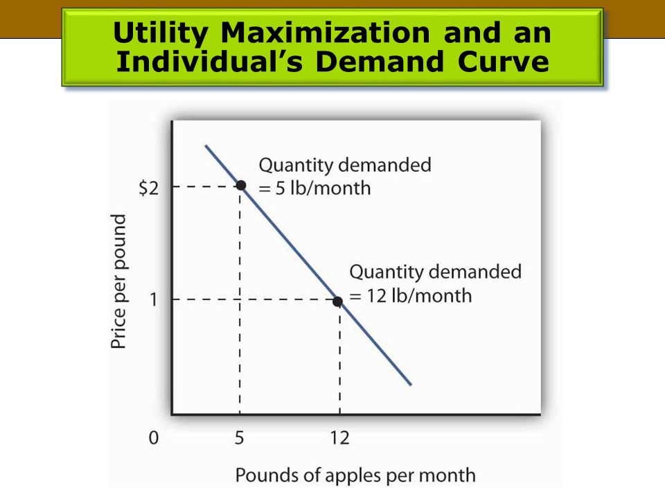 utility maximazation Utility maximization premium content available for purchase is identified in the left-hand navigation menu by the asterisk () which precedes the content name.