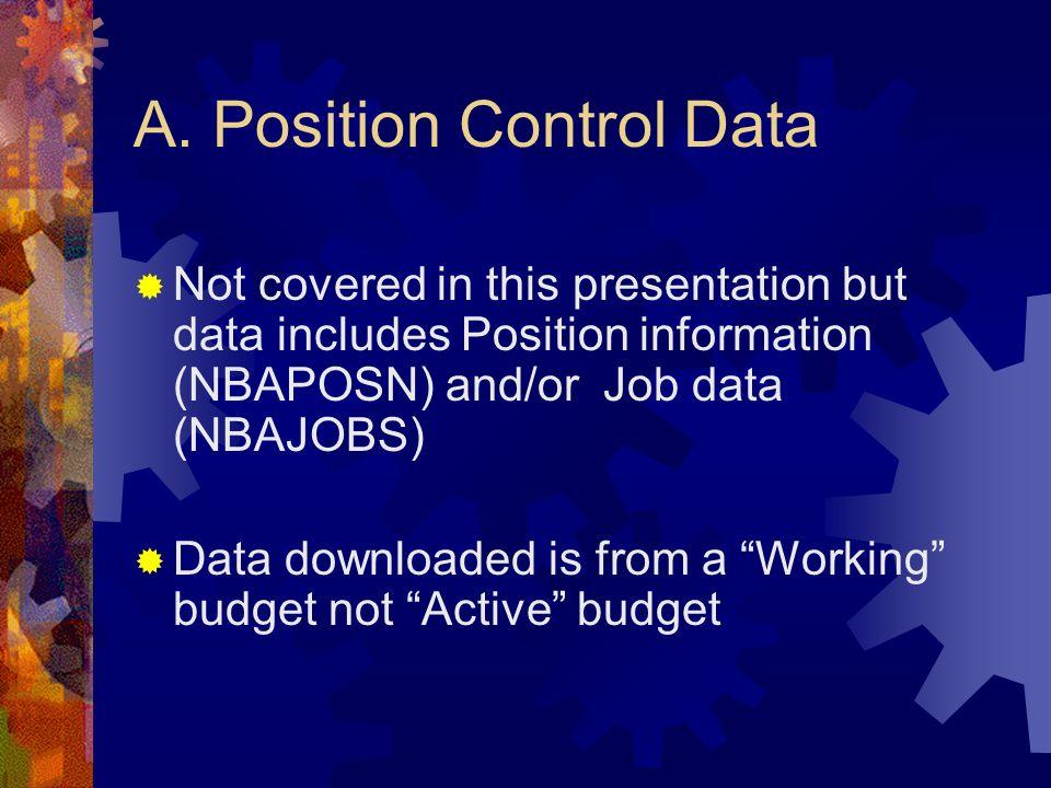 A. Position Control Data