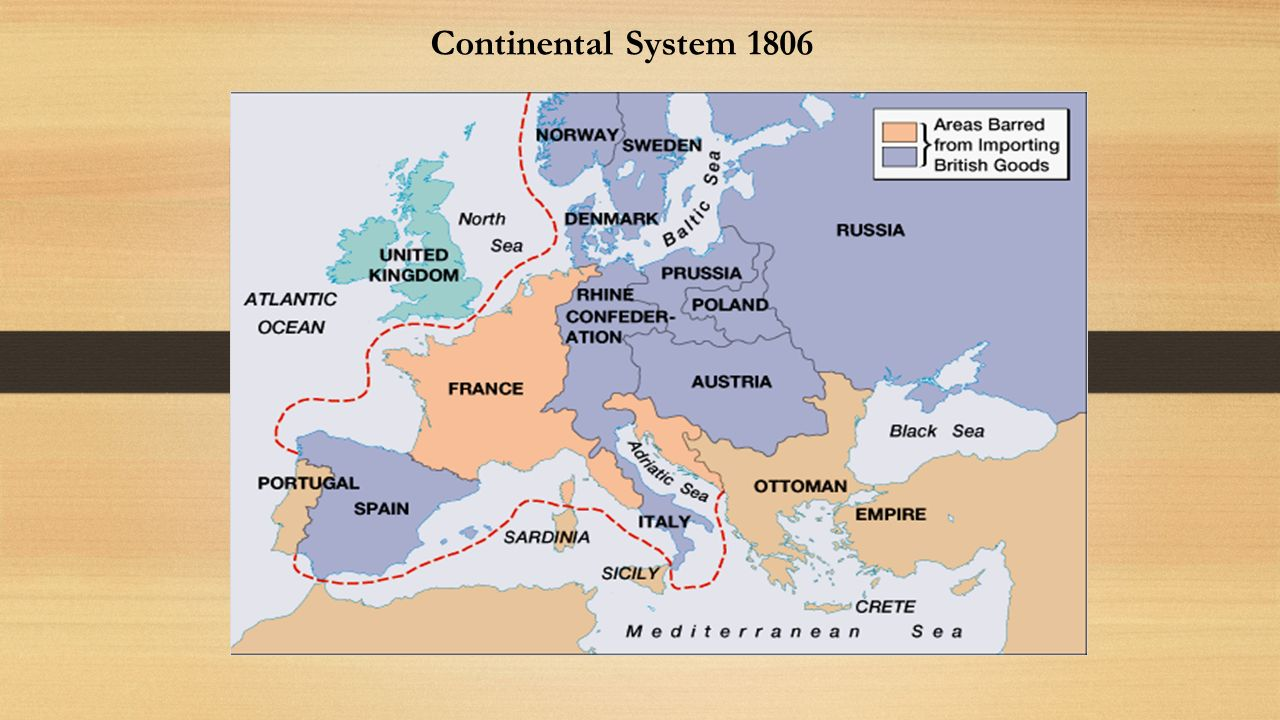 Continental System French Revolution