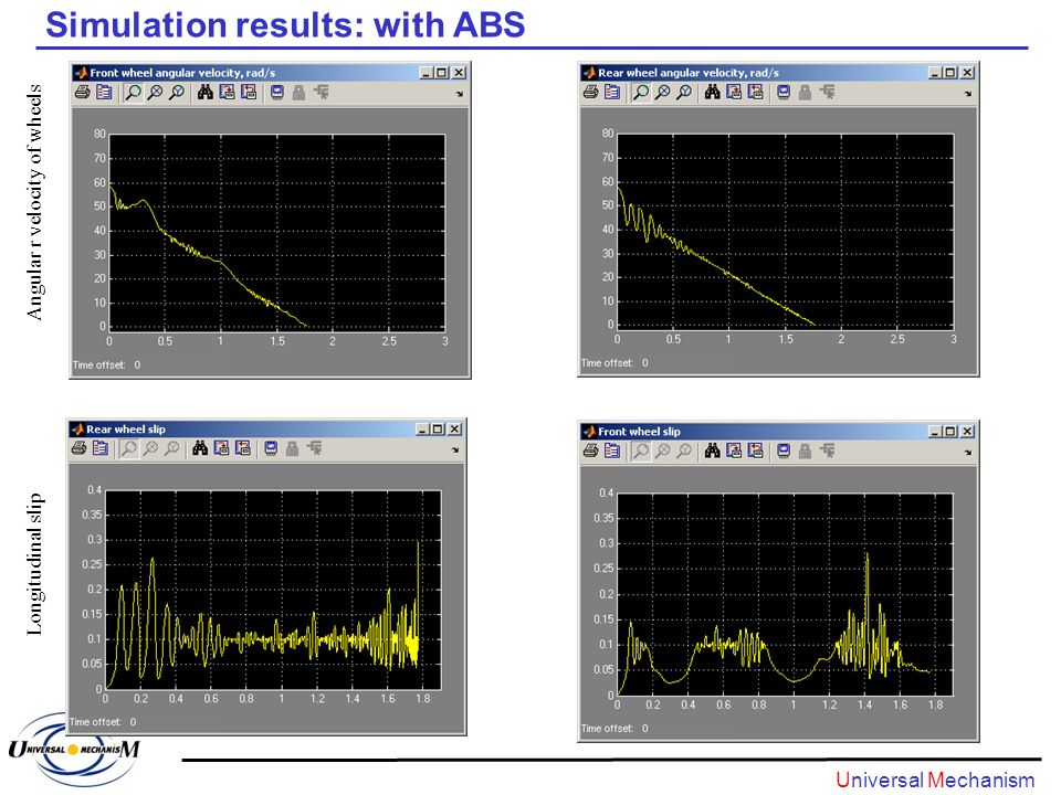 simulation of abs Agent-based simulation (abs) has received increasing attentions in recent years owing to its advantages in modeling large-scale complex systems abs is also commonly used to study.