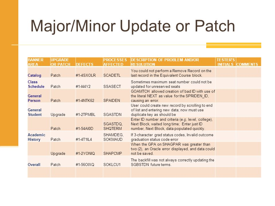 Major/Minor Update or Patch