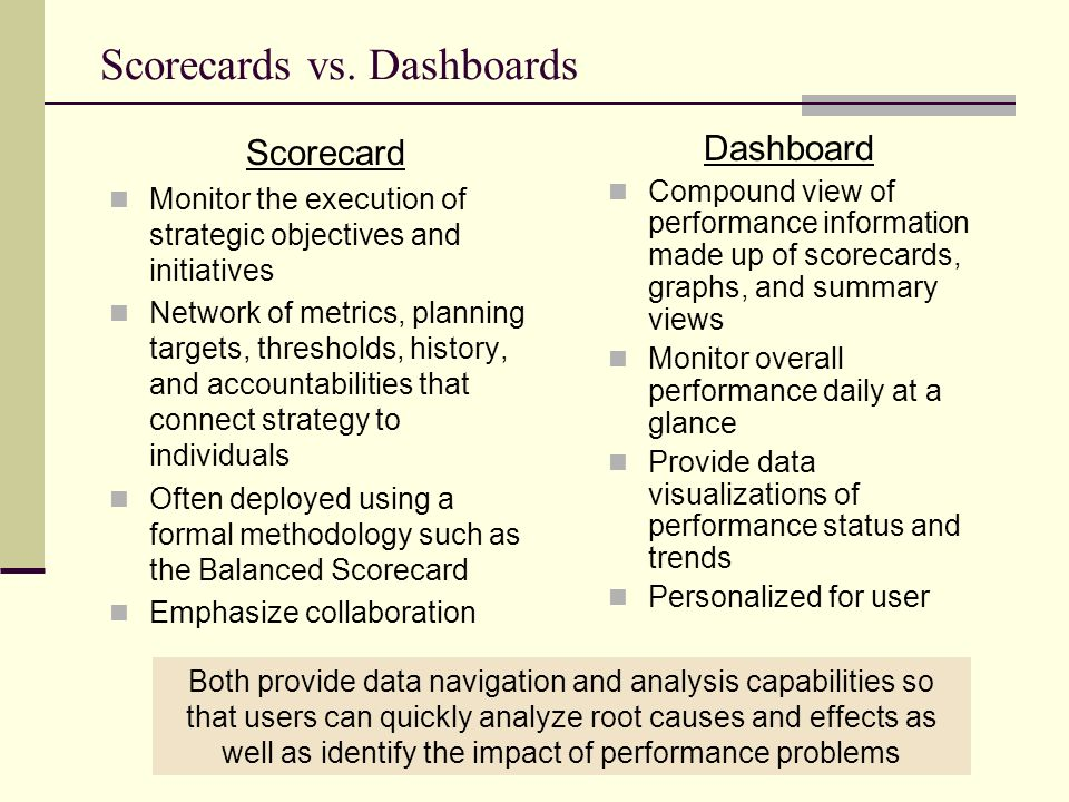 Scorecards vs. Dashboards