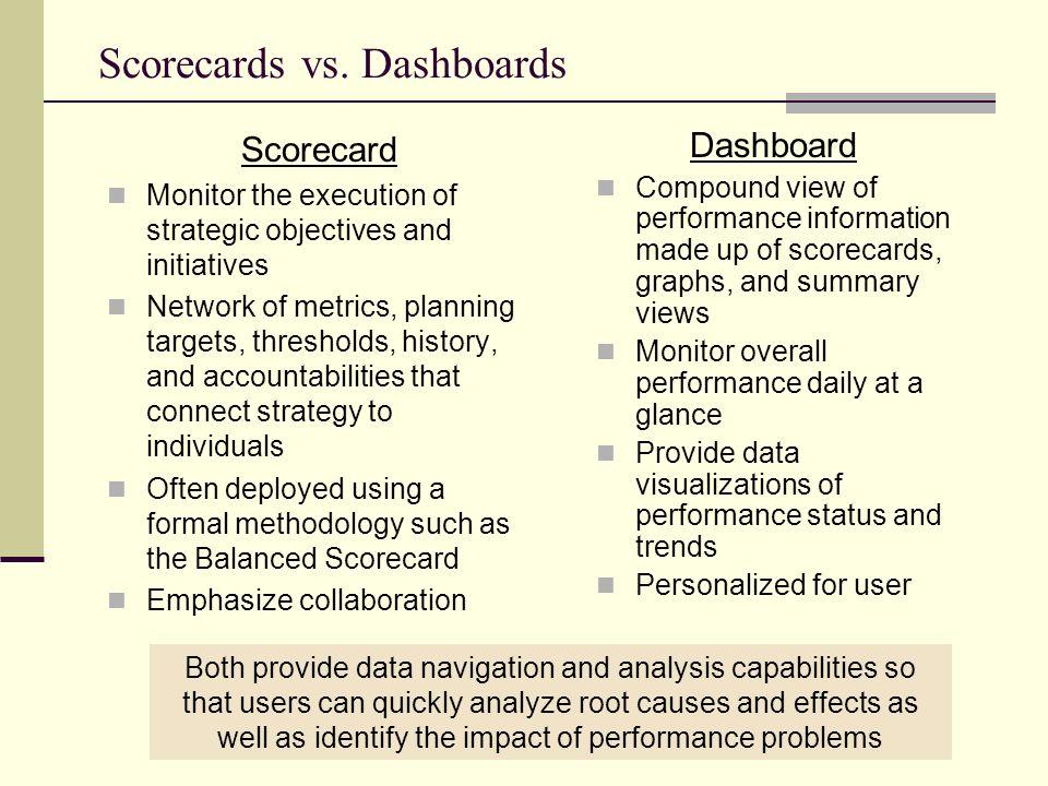 Scorecards vs. Dashboards