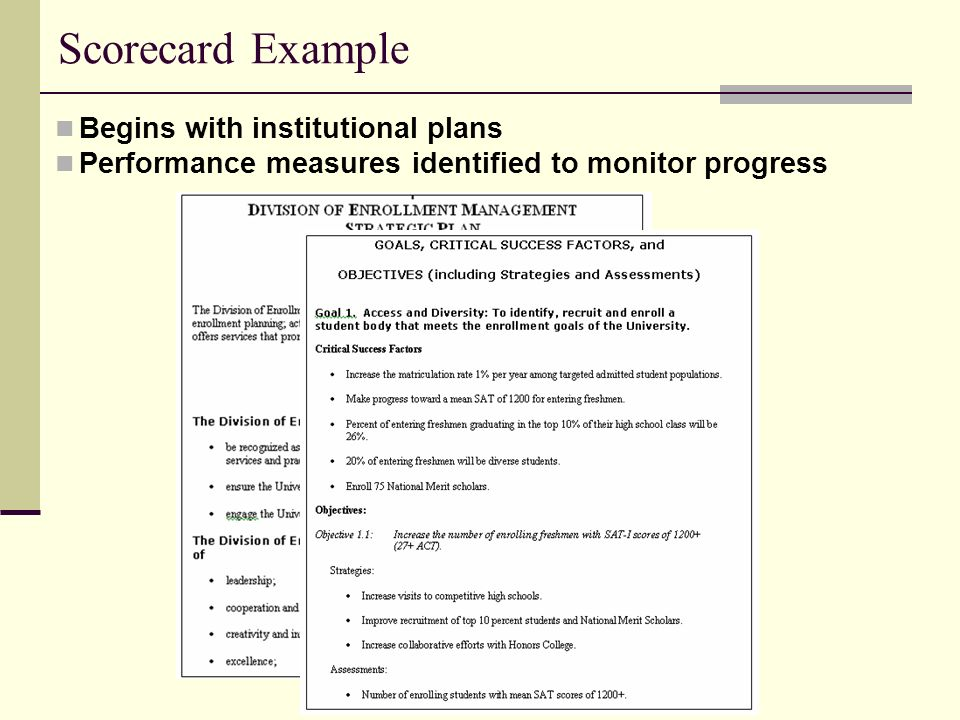 Scorecard Example Begins with institutional plans