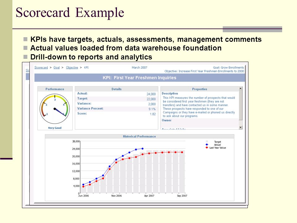 Scorecard Example KPIs have targets, actuals, assessments, management comments. Actual values loaded from data warehouse foundation.
