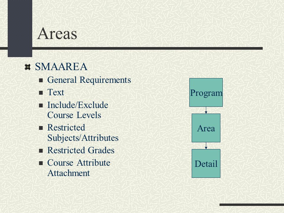 Areas SMAAREA General Requirements Text Include/Exclude Course Levels