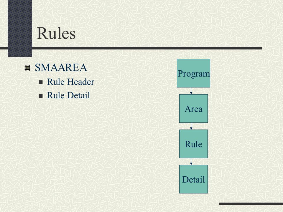 Rules SMAAREA Rule Header Rule Detail Program Area Rule Detail