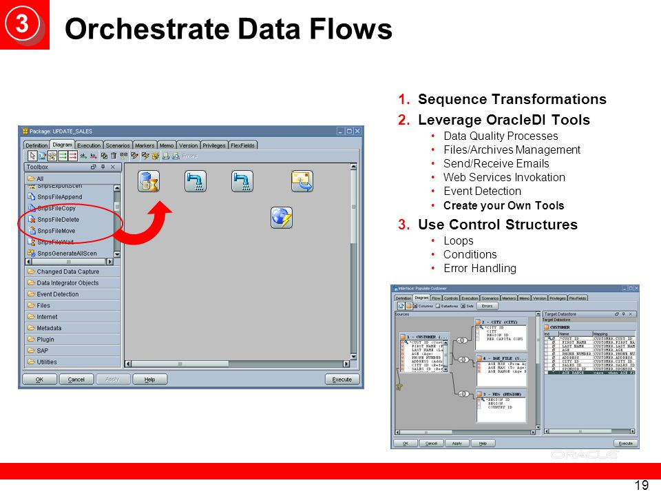 Orchestrate Data Flows