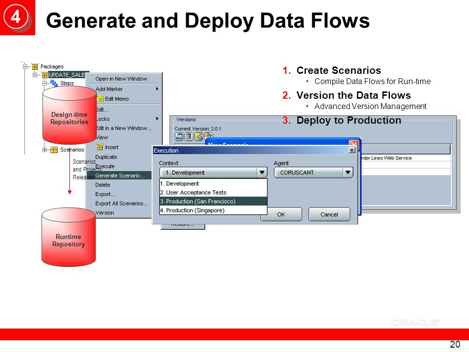 Generate and Deploy Data Flows