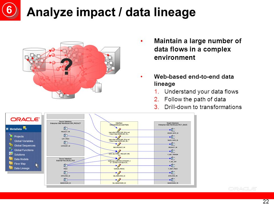 Analyze impact / data lineage