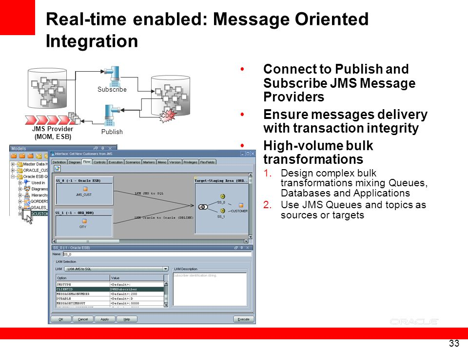 Real-time enabled: Message Oriented Integration