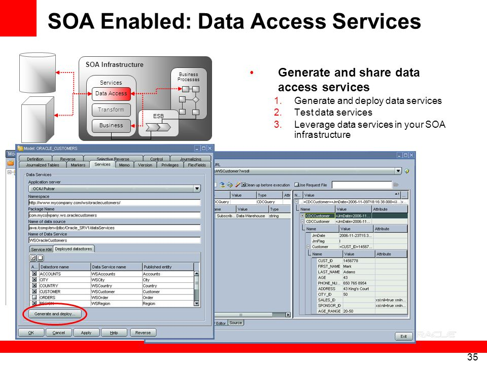 SOA Enabled: Data Access Services