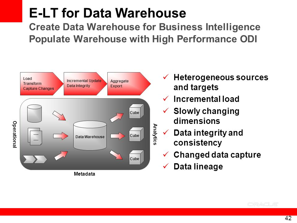 E-LT for Data Warehouse Create Data Warehouse for Business Intelligence Populate Warehouse with High Performance ODI