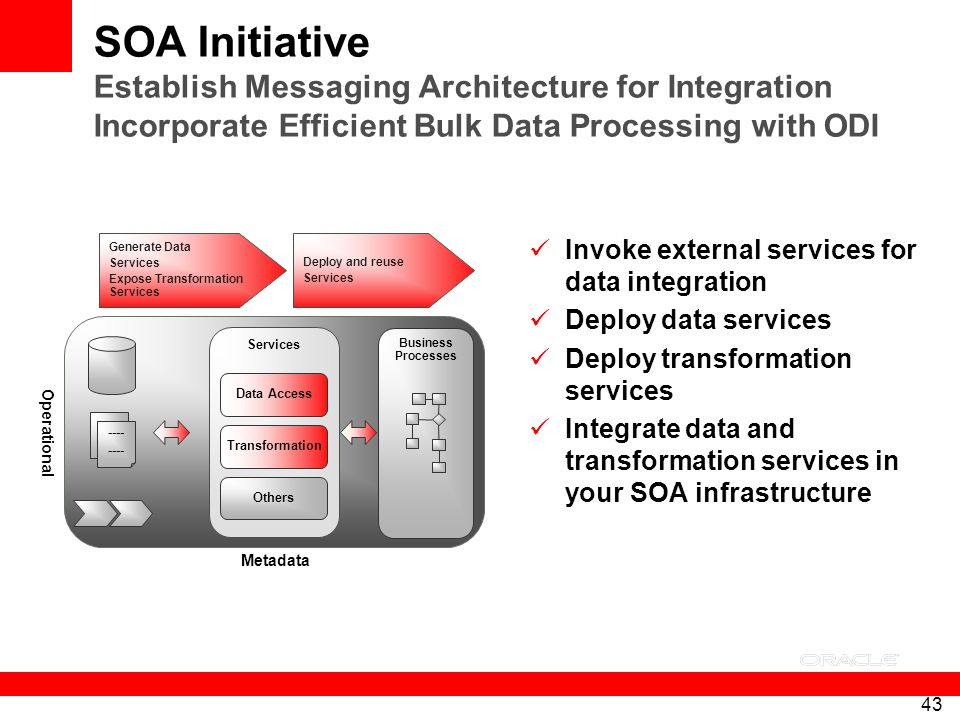 SOA Initiative Establish Messaging Architecture for Integration Incorporate Efficient Bulk Data Processing with ODI