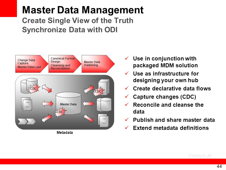 Master Data Management Create Single View of the Truth Synchronize Data with ODI