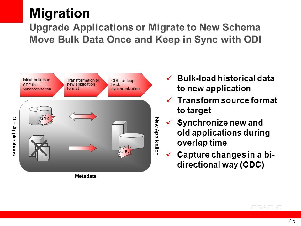 Migration Upgrade Applications or Migrate to New Schema Move Bulk Data Once and Keep in Sync with ODI