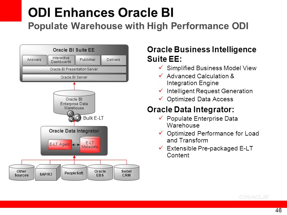 ODI Enhances Oracle BI Populate Warehouse with High Performance ODI
