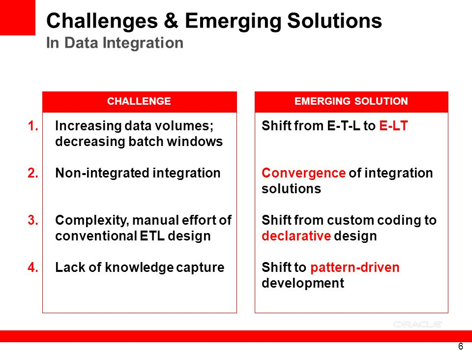 Challenges & Emerging Solutions In Data Integration