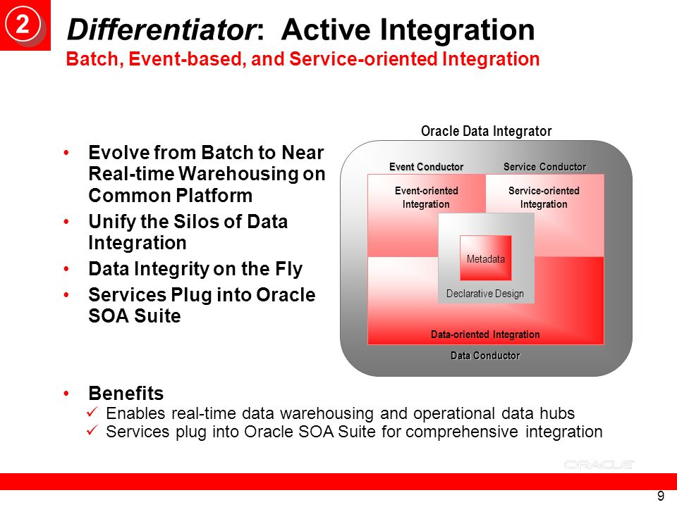 Oracle Data Integrator Data-oriented Integration