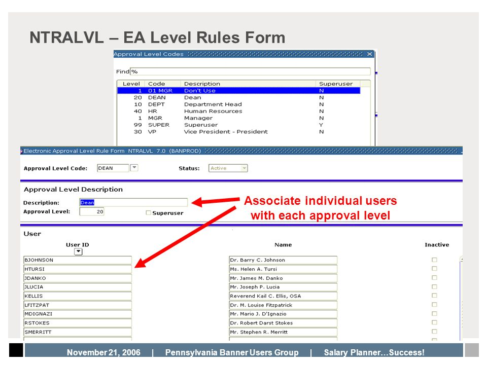NTRALVL – EA Level Rules Form