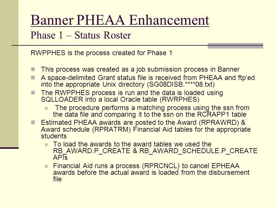 Banner PHEAA Enhancement Phase 1 – Status Roster