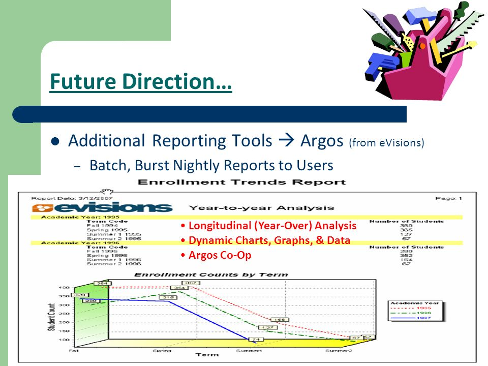 Future Direction… Additional Reporting Tools  Argos (from eVisions)