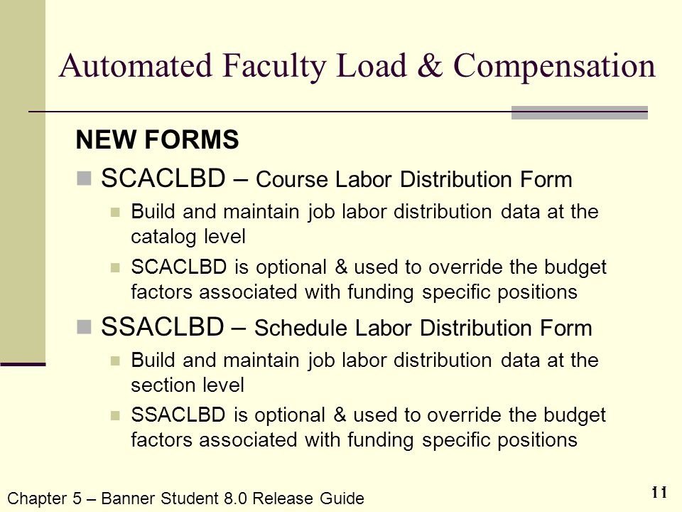 Automated Faculty Load & Compensation