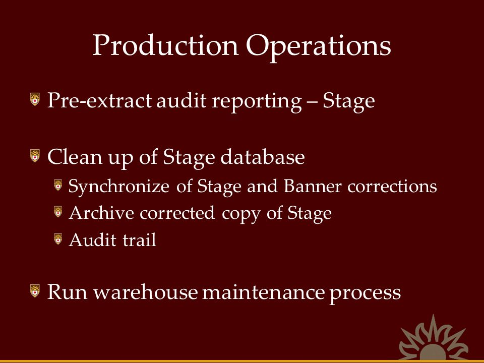 Production Operations