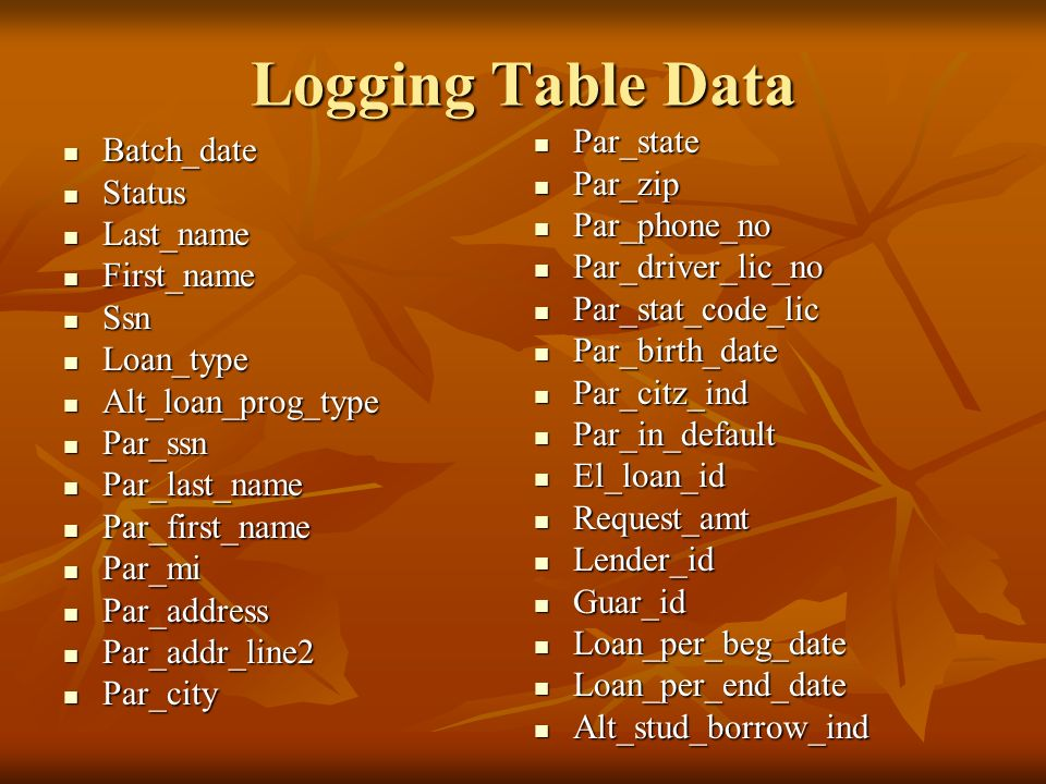 Logging Table Data Par_state Batch_date Par_zip Status Par_phone_no