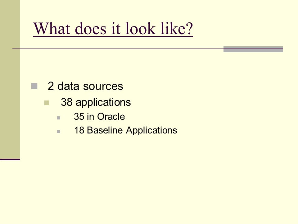 What does it look like 2 data sources 38 applications 35 in Oracle