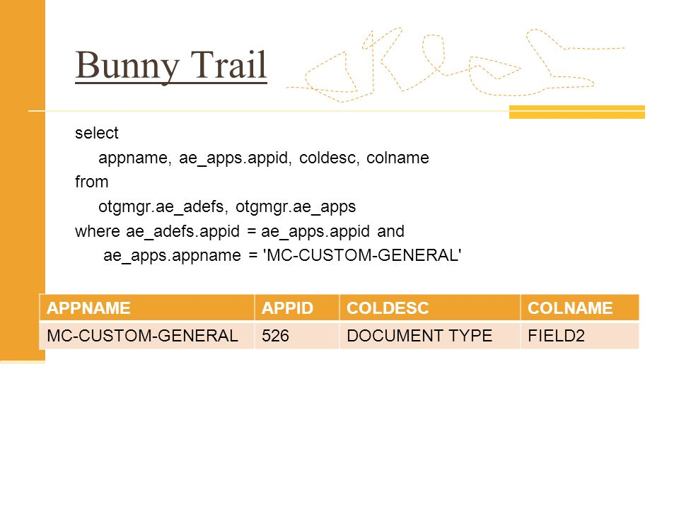 Bunny Trail select appname, ae_apps.appid, coldesc, colname from