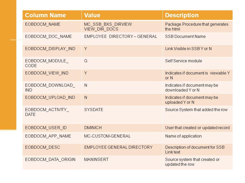 Column Name Value Description EOBDOCM_NAME MC_SSB_BXS_DIRVIEW.