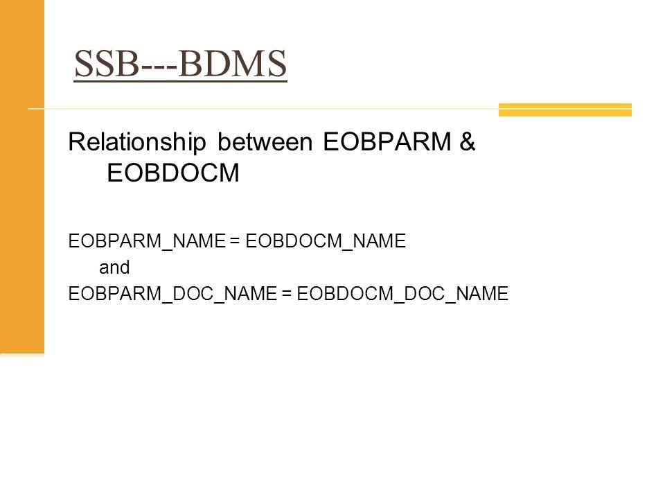 SSB---BDMS Relationship between EOBPARM & EOBDOCM