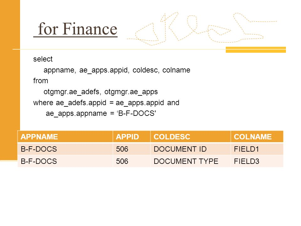 for Finance select appname, ae_apps.appid, coldesc, colname from