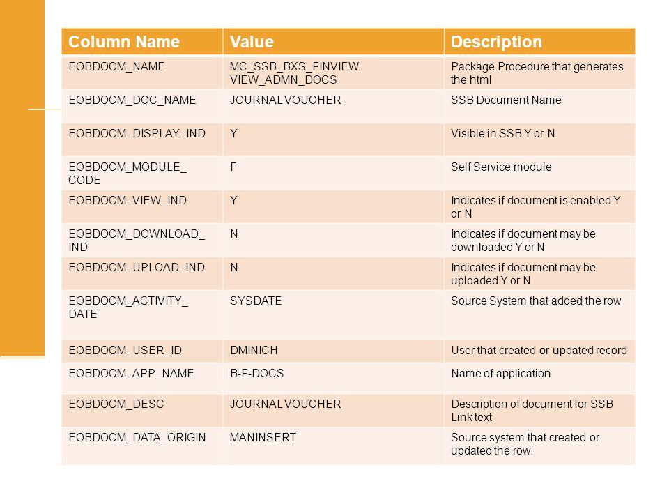 Column Name Value Description EOBDOCM_NAME MC_SSB_BXS_FINVIEW.
