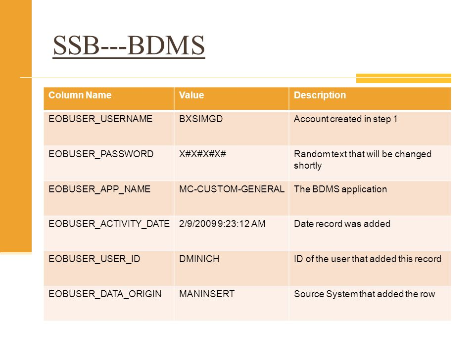 SSB---BDMS Column Name Value Description EOBUSER_USERNAME BXSIMGD