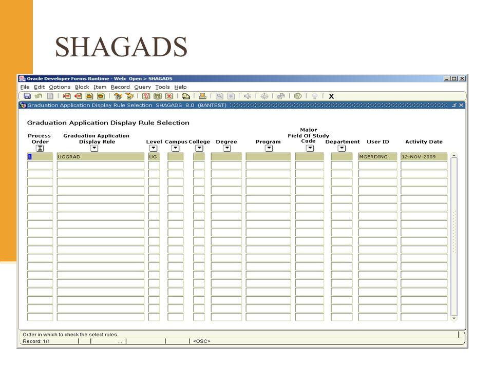 SHAGADS