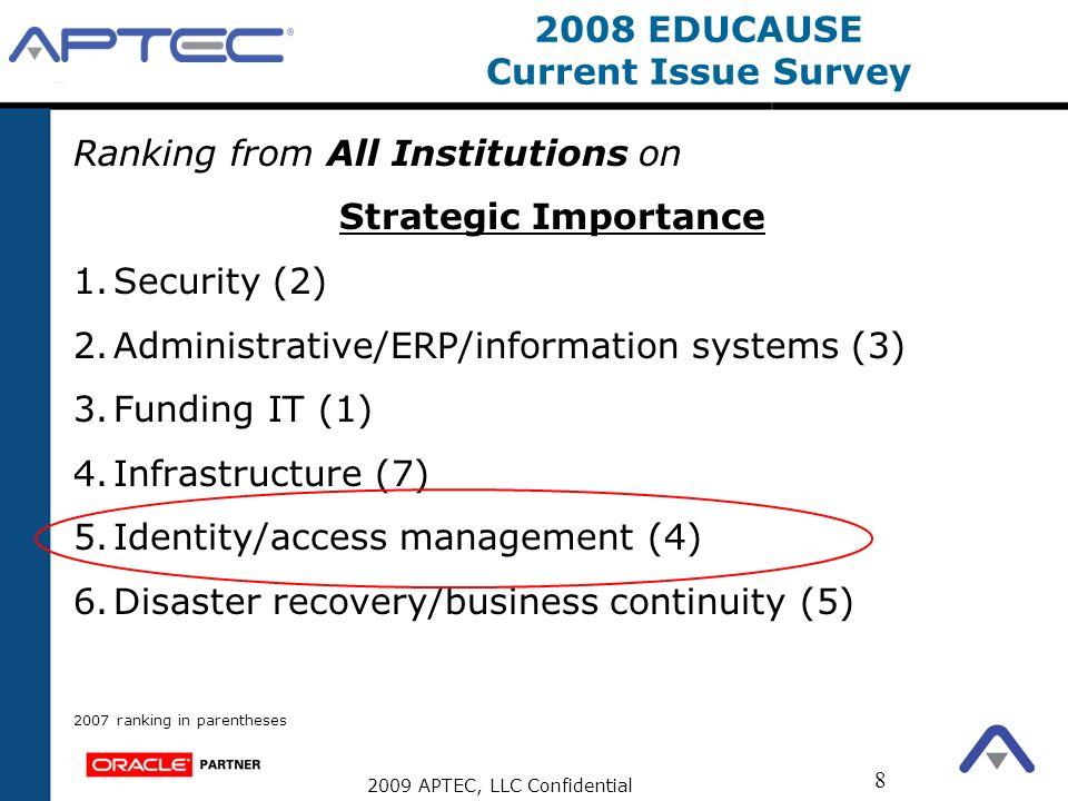 2008 EDUCAUSE Current Issue Survey