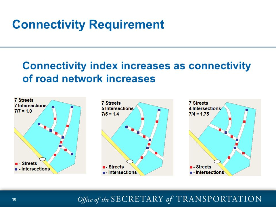 Connectivity Requirement
