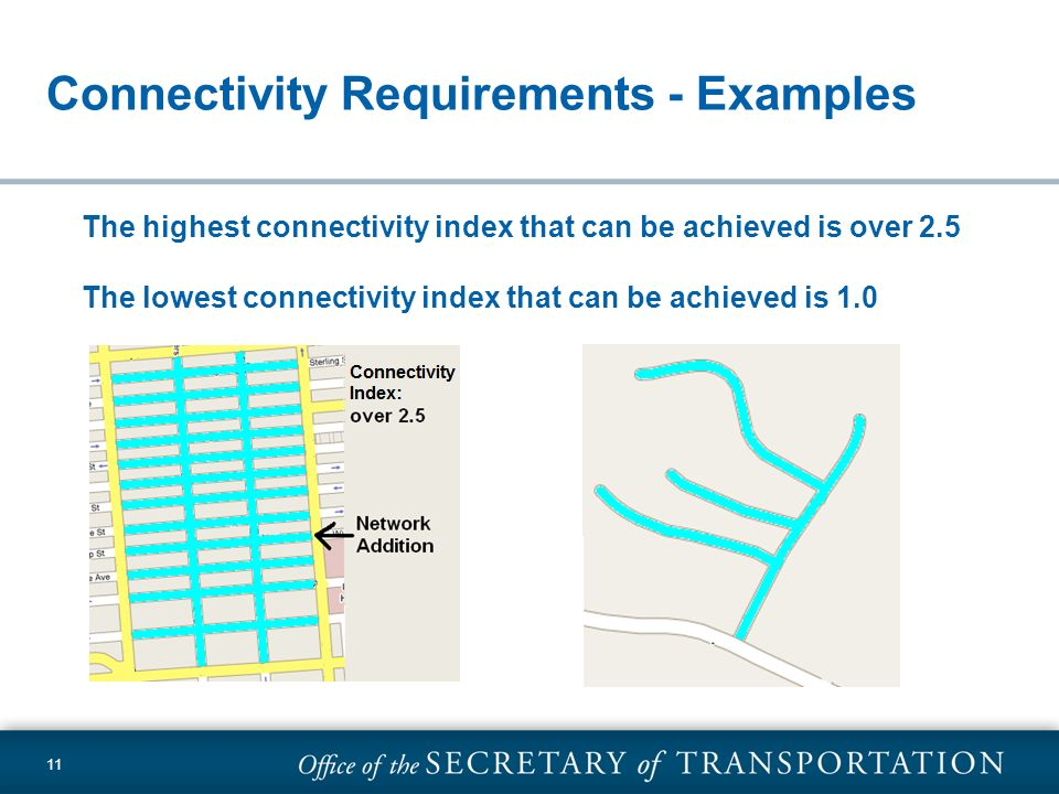 Connectivity Requirements - Examples