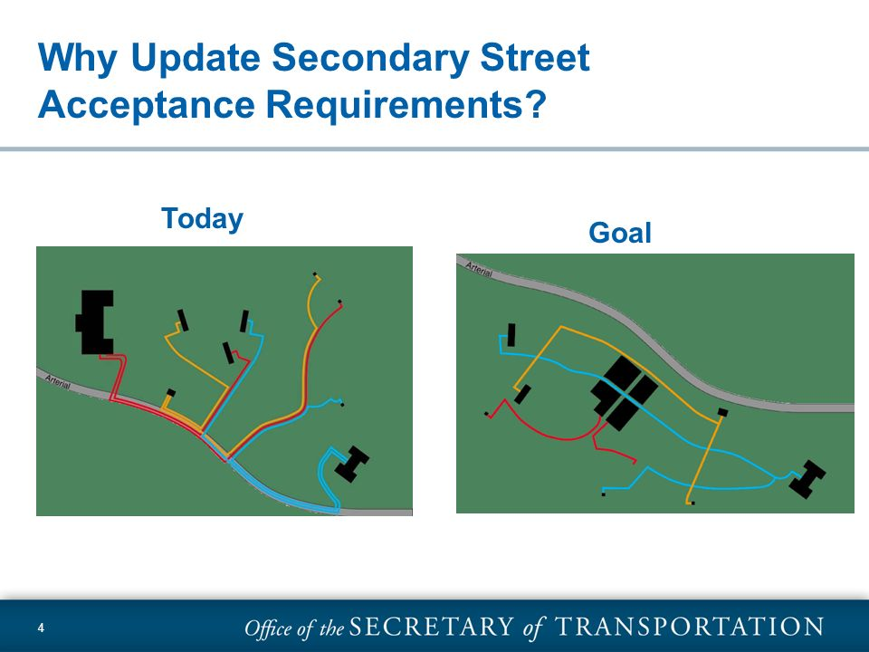 Why Update Secondary Street Acceptance Requirements