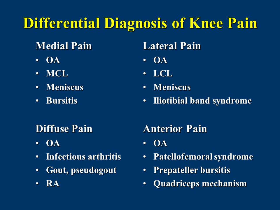 Differential Diagnosis of Knee Pain