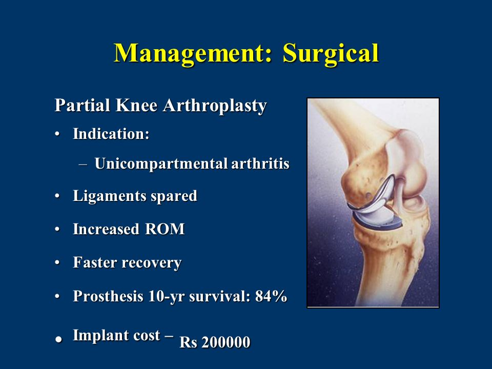 Management: Surgical Implant cost – Rs 200000