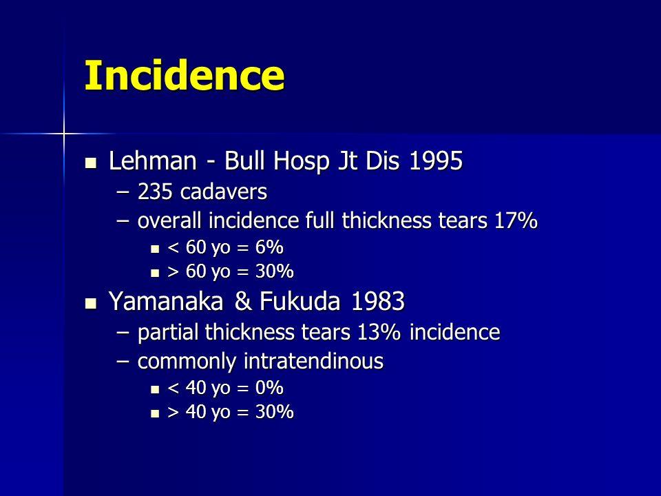 Incidence Lehman - Bull Hosp Jt Dis 1995 Yamanaka & Fukuda 1983