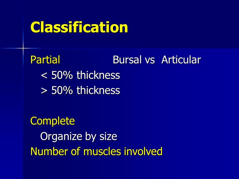 Classification Partial Bursal vs Articular < 50% thickness