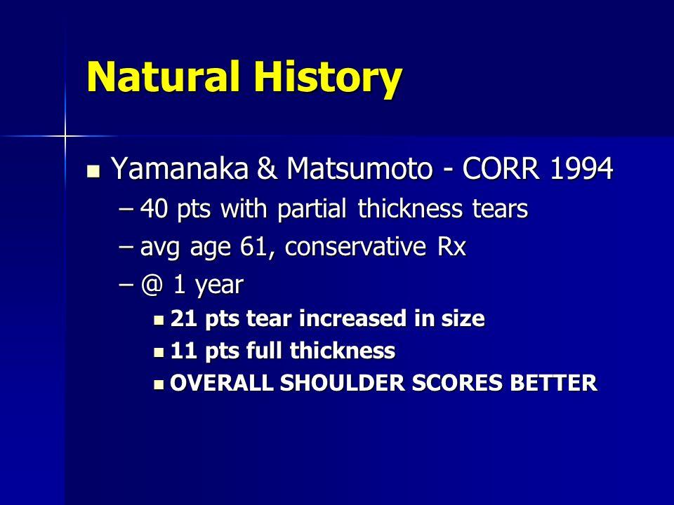Natural History Yamanaka & Matsumoto - CORR 1994