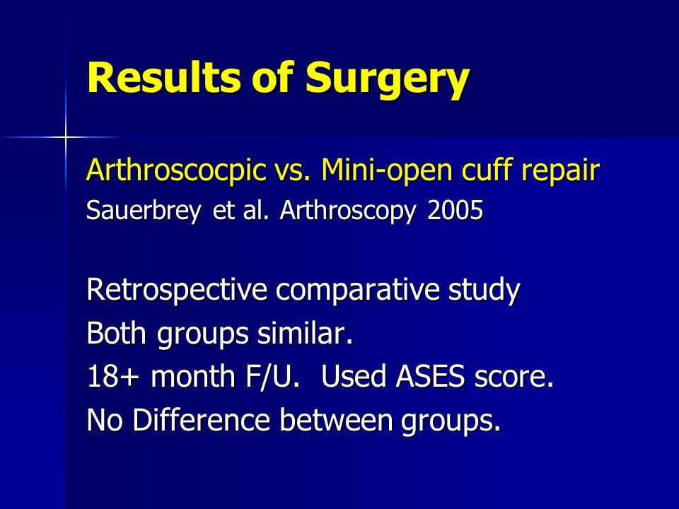 Results of Surgery Arthroscocpic vs. Mini-open cuff repair