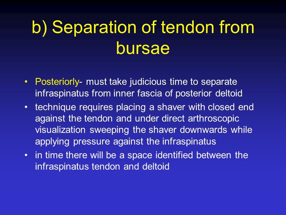 b) Separation of tendon from bursae