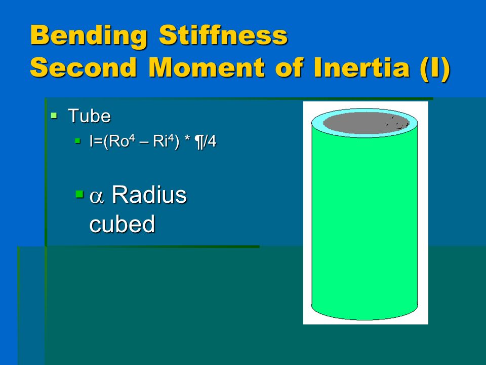Bending Stiffness Second Moment of Inertia (I)